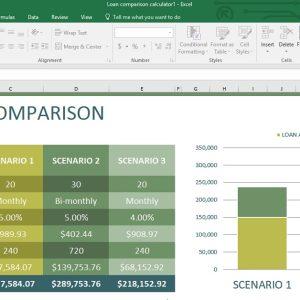 Microsoft Excel Like a Pro